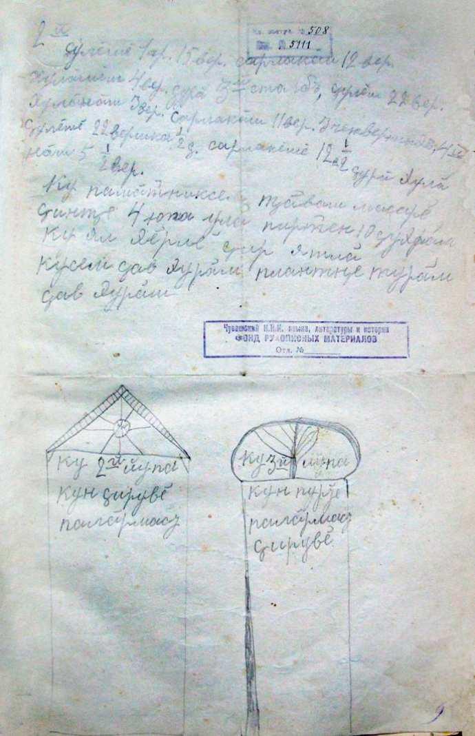 Рис. 5 а, б. Зарисовки, снятые с намогильных памятников кладбища д. Полевые Козыльяры на кальку 29 сентября 1905 года